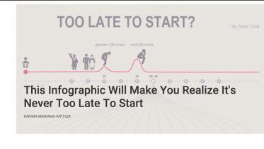Websites for an Easier Life